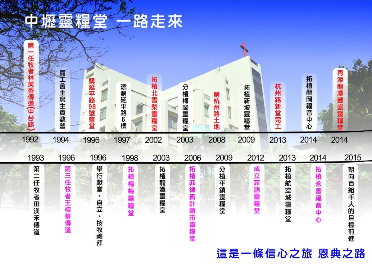 2015-23周年教會大事記-印製
